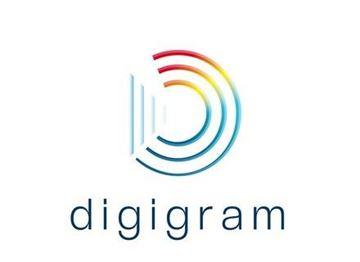 Picture of Digigram 72 I/O for SERV/LINK 88-Dante