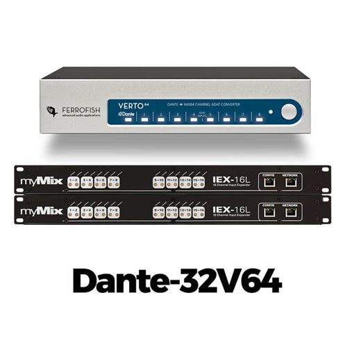 Picture of Movek DANTE-16V64 Dante to myMix interface for 32 audio channels